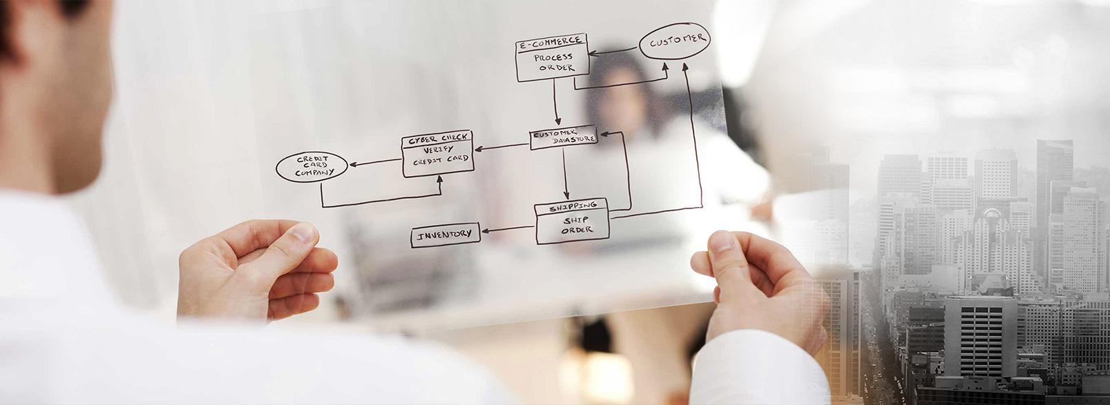 ارتباطات موثر، توسعه آسان و اثر بخشی فرایندهای سازمانی